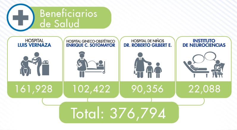 beneficiarios-salud-2013