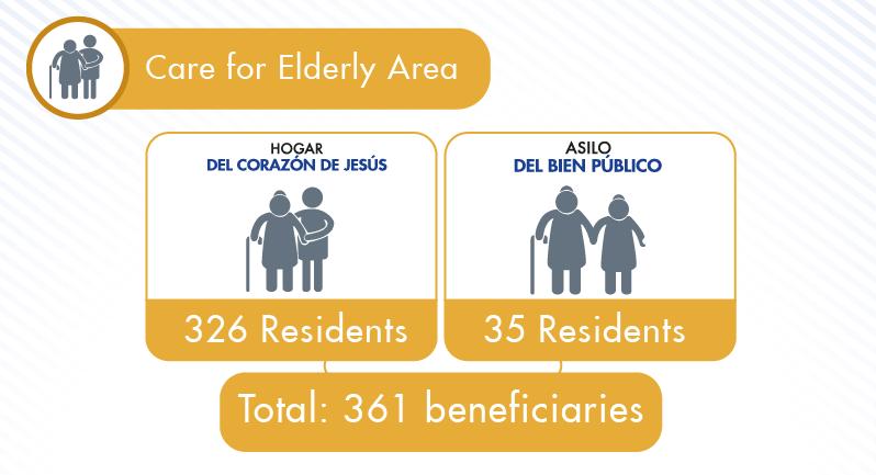 elderly-statics-2013